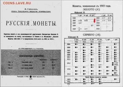 """А была ли """"девочка"""" (монета) 10 рублей 1911 года советского - гаршин"""