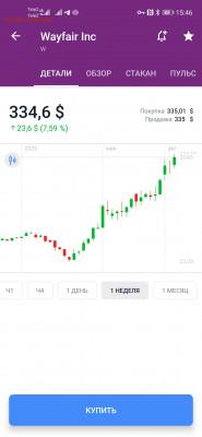 Что хорошего в айфонах? - Screenshot_20200821_154630_ru.tinkoff.investing