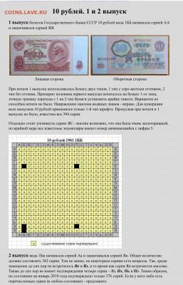 10 рублей 1961 без обращения. Номера подряд. Оценка - image