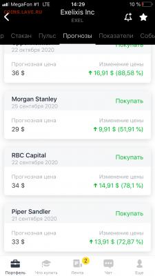 Инвестирование с приложением Тиньков инвестиции - 3F2D9F4A-751A-4AA2-A163-4F69F9A97375