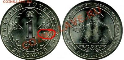 Монеты ленинградского двора - TJ_Nz_Rumi_a