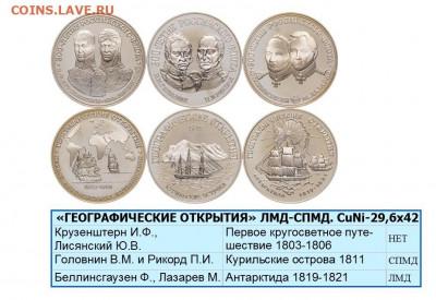 Монеты с Корабликами - ФЛОТ-05 Ø44х20 МЕДАЛИ 3-ГЕОГРАФИЧЕСКИЕ ОТКРЫТИЯ (3)-