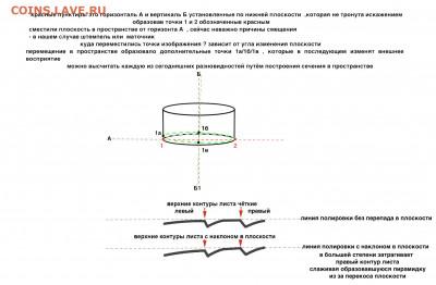 прилагаю простейшую схему формирования плоскости в пространстве болванки штемпеля и маточника - фигура в пространстве с примером