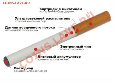 Электронные сигареты помогает бросить курить или нет? - b48abe8d75fd4abc85e7f983928b3e66