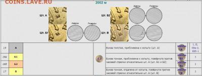 10 копеек 2002 М - Снимок экрана 2021-02-23 001922