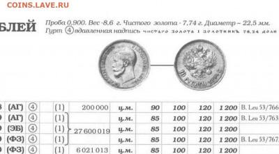 10 рублей 1898 г. Казаков В.В. - Биткин Малая голова.JPG