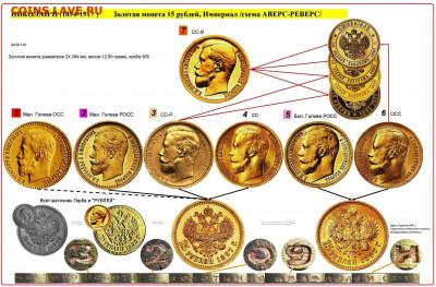 15 рублей 1897 год - Схема 15 рублей 1.01