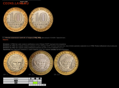 """10 руб 2001 г. """"Гагарин"""" ММД шт. 2.1? - image"""