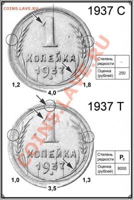 Новый каталог разновидностей монет СССР по узелкам и на... - 002 - страница 14