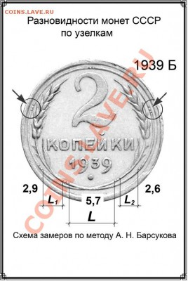 Новый каталог разновидностей монет СССР по узелкам и на... - 001 - Страница 9