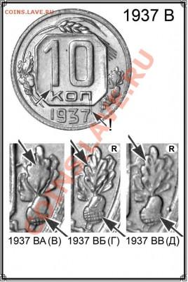 Новый каталог разновидностей монет СССР по узелкам и на... - 007 - страница 116