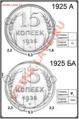 Новый каталог разновидностей монет СССР по узелкам и на... - 006 - страница 104