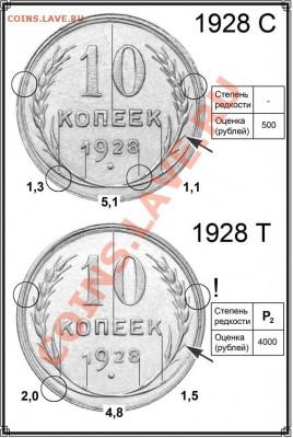 Новый каталог разновидностей монет СССР по узелкам и на... - 005 - страница 98