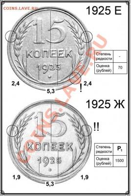 """15 копеек 1925. """"Шпаргалка"""" от ИТК - 098 15 копеек 1925 Е и Ж"""